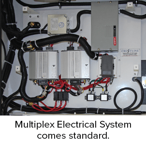Multiplex Electrical System comes standard.
